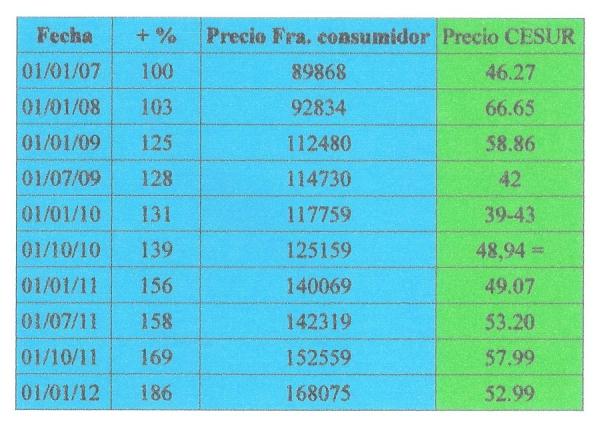 incrementos-de-tarifa-001